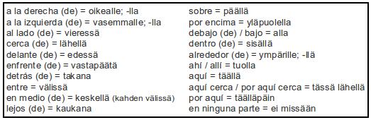 Anteeksi Espanjaksi